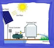 Agua solar curso de agua